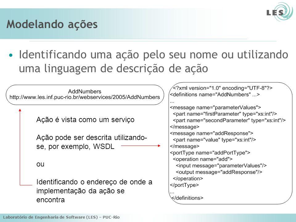 Laboratório de Engenharia de Software (LES) – PUC-Rio Modelando ações Identificando uma ação pelo seu nome ou utilizando uma linguagem de descrição de