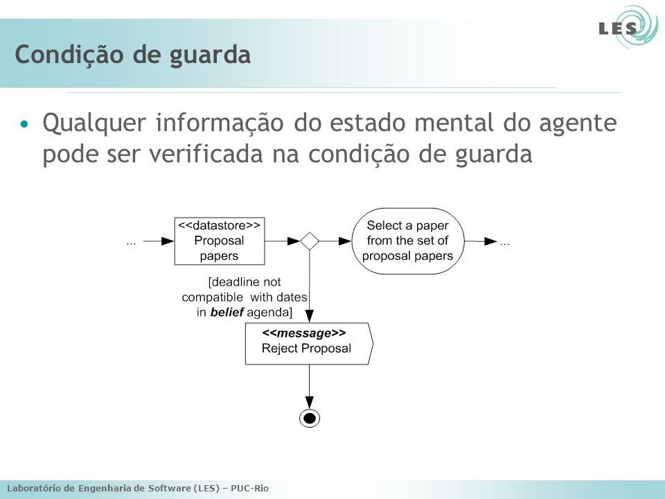 Laboratório de Engenharia de Software (LES) – PUC-Rio Condição de guarda Qualquer informação do estado mental do agente pode ser verificada na condiçã