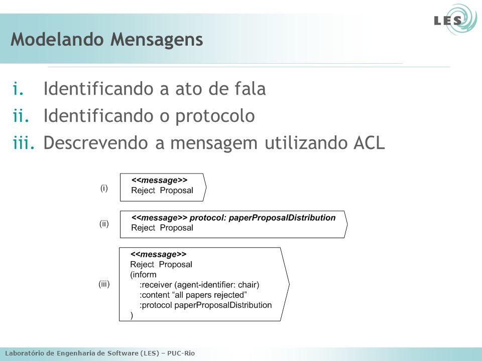 Laboratório de Engenharia de Software (LES) – PUC-Rio Modelando Mensagens i.Identificando a ato de fala ii.Identificando o protocolo iii.Descrevendo a