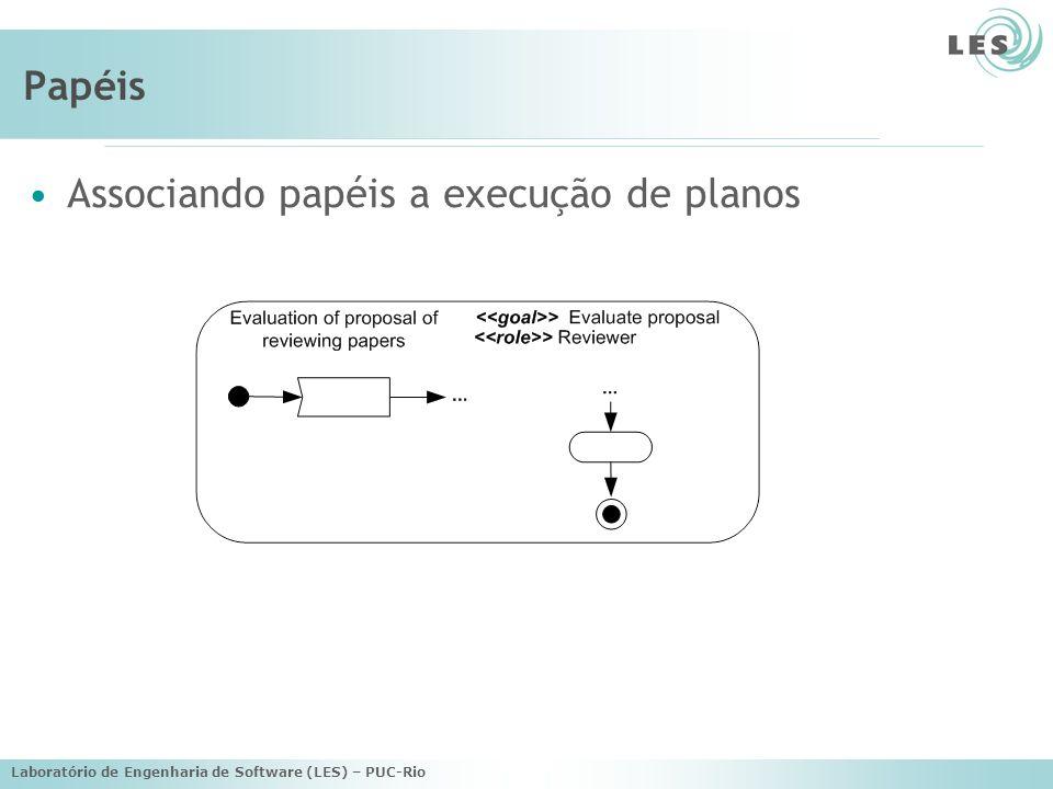 Laboratório de Engenharia de Software (LES) – PUC-Rio Papéis Associando papéis a execução de planos