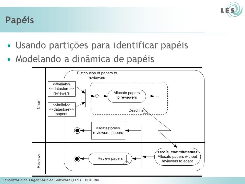 Laboratório de Engenharia de Software (LES) – PUC-Rio Papéis Usando partições para identificar papéis Modelando a dinâmica de papéis
