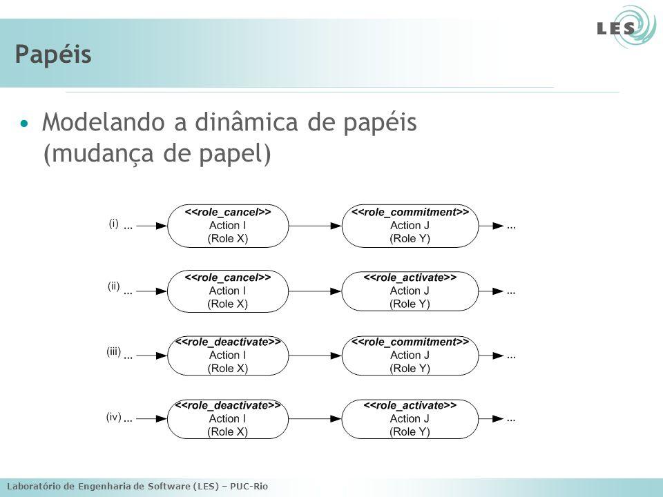 Laboratório de Engenharia de Software (LES) – PUC-Rio Papéis Modelando a dinâmica de papéis (mudança de papel)