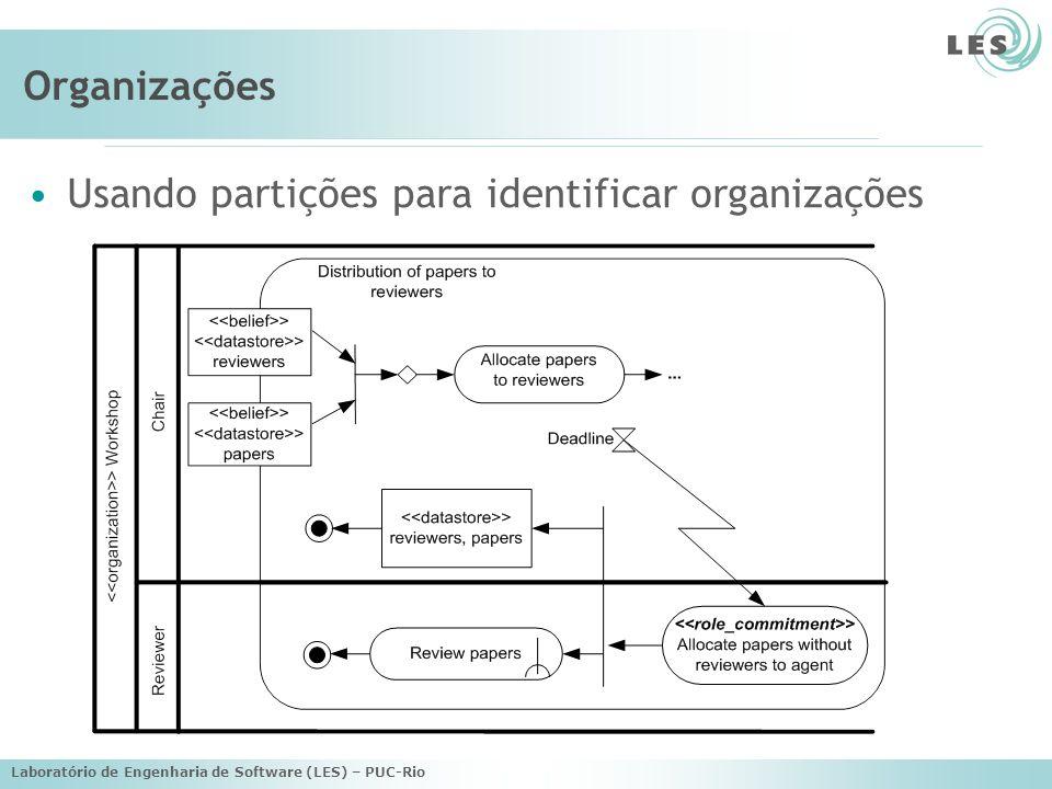 Laboratório de Engenharia de Software (LES) – PUC-Rio Organizações Usando partições para identificar organizações