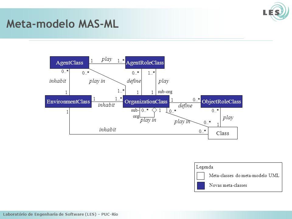 Laboratório de Engenharia de Software (LES) – PUC-Rio Meta-modelo MAS-ML Relationship Directed Relationship Classifier Element Association DependencyOwnershipInhabitControlPlayGeneralization 1..* Meta-classes do meta-modelo UML Novas meta-classes Legenda