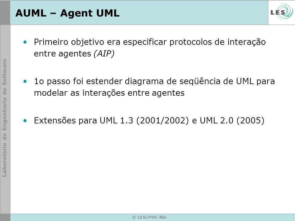 © LES/PUC-Rio AUML – Agent UML Primeiro objetivo era especificar protocolos de interação entre agentes (AIP) 1o passo foi estender diagrama de seqüênc