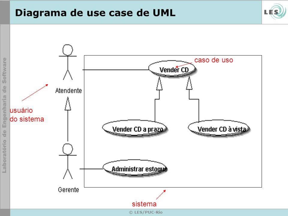 © LES/PUC-Rio Diagramas de Casos de Uso AUML Capturam interações orientadas a objetivos entre os agentes com seus papéis especificados e o sistema.