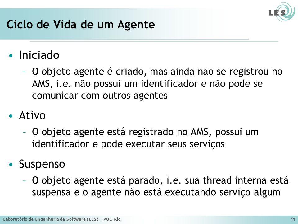 Laboratório de Engenharia de Software (LES) – PUC-Rio 11 Ciclo de Vida de um Agente Iniciado –O objeto agente é criado, mas ainda não se registrou no