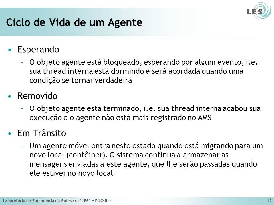 Laboratório de Engenharia de Software (LES) – PUC-Rio 12 Ciclo de Vida de um Agente Esperando –O objeto agente está bloqueado, esperando por algum eve