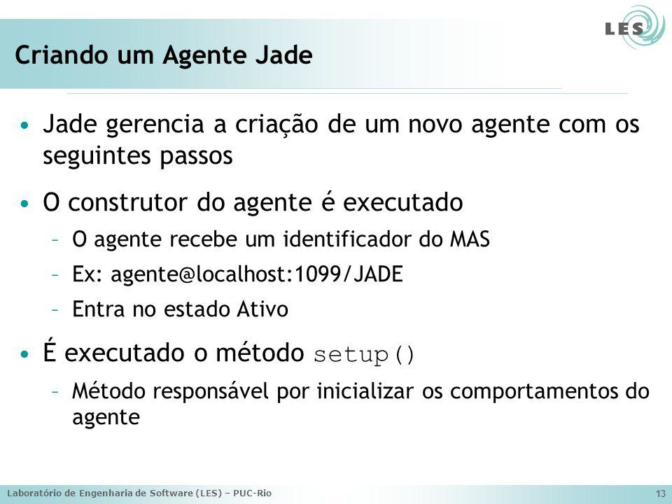 Laboratório de Engenharia de Software (LES) – PUC-Rio 13 Criando um Agente Jade Jade gerencia a criação de um novo agente com os seguintes passos O co