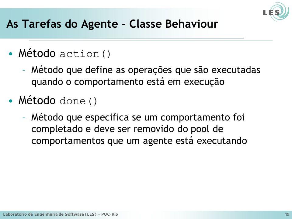 Laboratório de Engenharia de Software (LES) – PUC-Rio 19 As Tarefas do Agente – Classe Behaviour Método action() –Método que define as operações que s