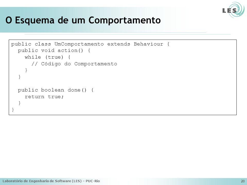Laboratório de Engenharia de Software (LES) – PUC-Rio 20 O Esquema de um Comportamento public class UmComportamento extends Behaviour { public void ac