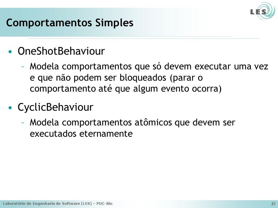 Laboratório de Engenharia de Software (LES) – PUC-Rio 25 Comportamentos Simples OneShotBehaviour –Modela comportamentos que só devem executar uma vez