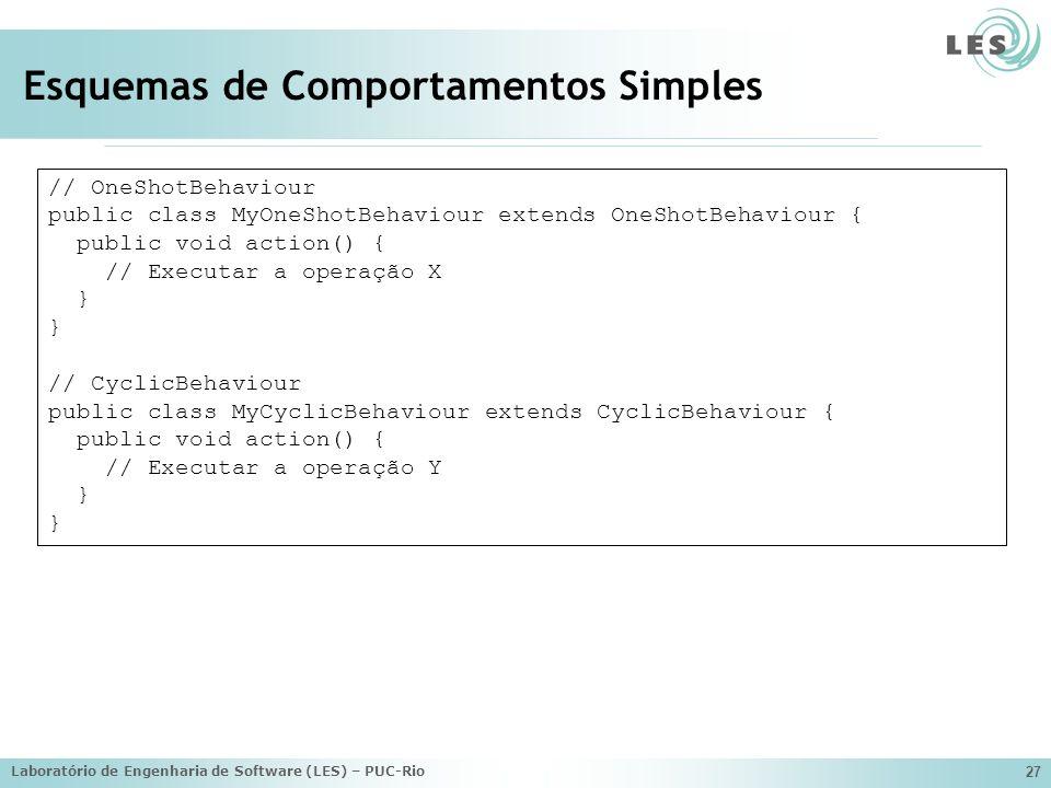 Laboratório de Engenharia de Software (LES) – PUC-Rio 27 Esquemas de Comportamentos Simples // OneShotBehaviour public class MyOneShotBehaviour extend