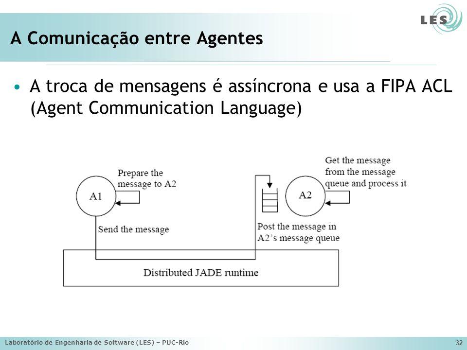 Laboratório de Engenharia de Software (LES) – PUC-Rio 32 A Comunicação entre Agentes A troca de mensagens é assíncrona e usa a FIPA ACL (Agent Communi
