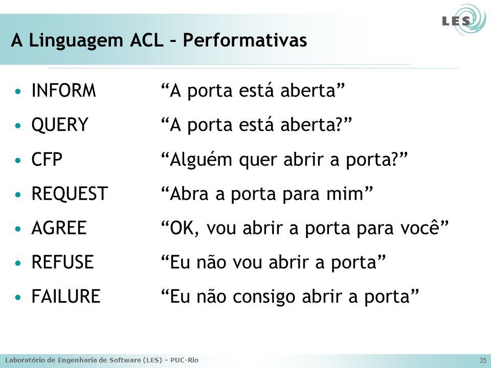 Laboratório de Engenharia de Software (LES) – PUC-Rio 35 A Linguagem ACL – Performativas INFORMA porta está aberta QUERYA porta está aberta? CFPAlguém
