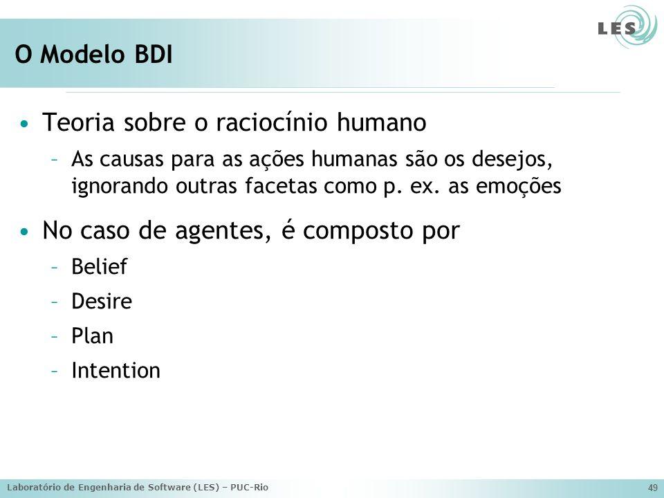 Laboratório de Engenharia de Software (LES) – PUC-Rio 49 O Modelo BDI Teoria sobre o raciocínio humano –As causas para as ações humanas são os desejos