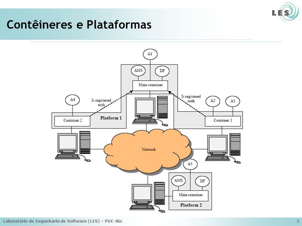 Laboratório de Engenharia de Software (LES) – PUC-Rio 5 Contêineres e Plataformas