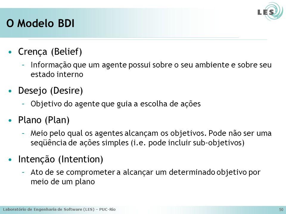 Laboratório de Engenharia de Software (LES) – PUC-Rio 50 O Modelo BDI Crença (Belief) –Informação que um agente possui sobre o seu ambiente e sobre se