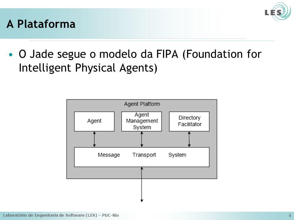 Laboratório de Engenharia de Software (LES) – PUC-Rio 6 A Plataforma O Jade segue o modelo da FIPA (Foundation for Intelligent Physical Agents)