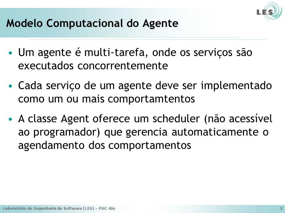 Laboratório de Engenharia de Software (LES) – PUC-Rio 9 Modelo Computacional do Agente Um agente é multi-tarefa, onde os serviços são executados conco