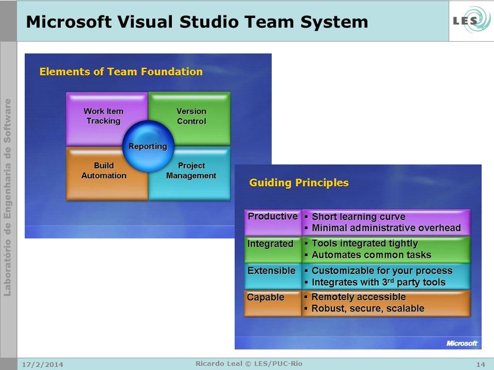 Microsoft Visual Studio Team System 17/2/201414 Ricardo Leal © LES/PUC-Rio