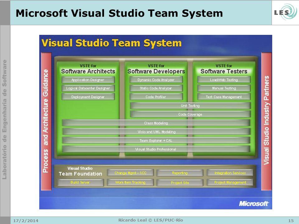 Microsoft Visual Studio Team System 17/2/201415 Ricardo Leal © LES/PUC-Rio