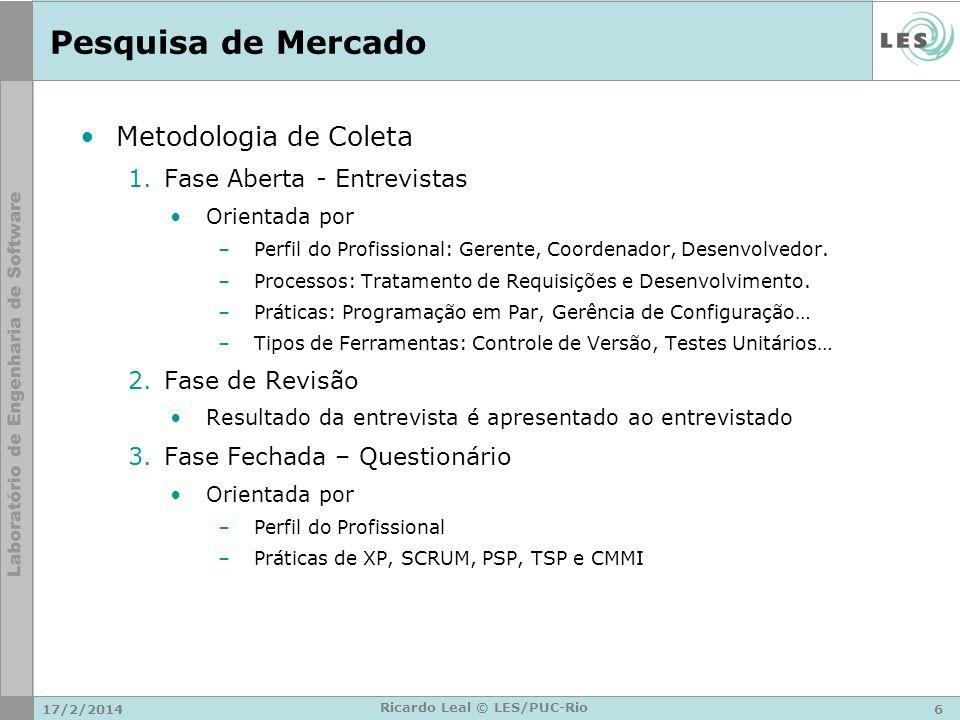 Pesquisa de Mercado Metodologia de Coleta 1.Fase Aberta - Entrevistas Orientada por –Perfil do Profissional: Gerente, Coordenador, Desenvolvedor.