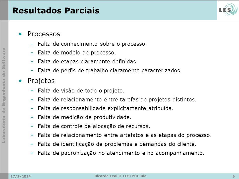 Resultados Parciais Processos –Falta de conhecimento sobre o processo.