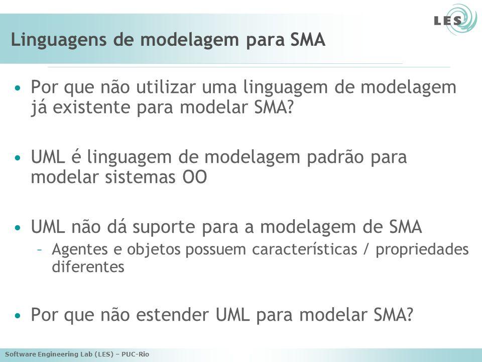 Software Engineering Lab (LES) – PUC-Rio Linguagens de modelagem para SMA Por que não utilizar uma linguagem de modelagem já existente para modelar SM