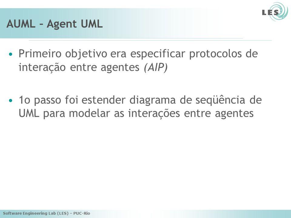 Software Engineering Lab (LES) – PUC-Rio AUML – Agent UML Primeiro objetivo era especificar protocolos de interação entre agentes (AIP) 1o passo foi e