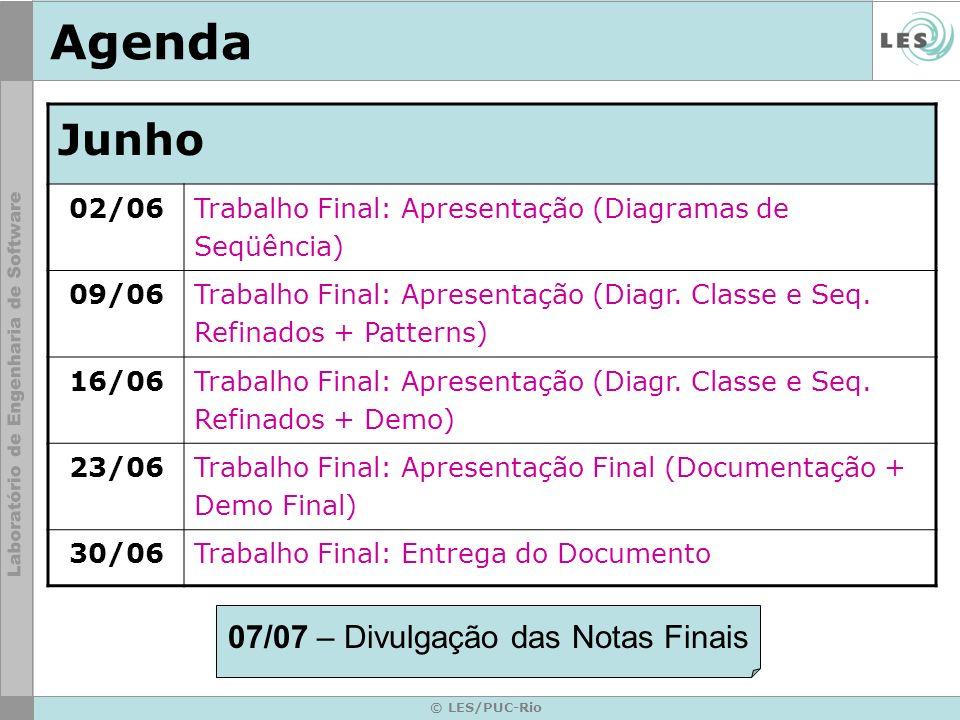 © LES/PUC-Rio Agenda Junho 02/06 Trabalho Final: Apresentação (Diagramas de Seqüência) 09/06 Trabalho Final: Apresentação (Diagr. Classe e Seq. Refina