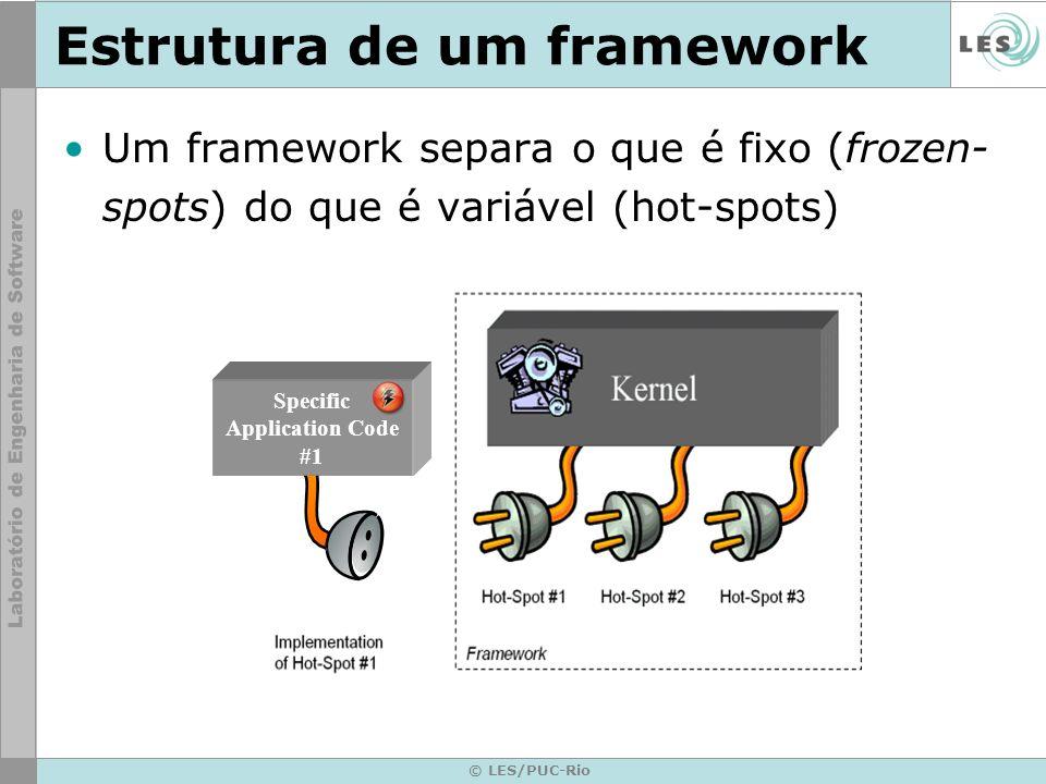 © LES/PUC-Rio Estrutura de um framework Um framework separa o que é fixo (frozen- spots) do que é variável (hot-spots) Specific Application Code #1