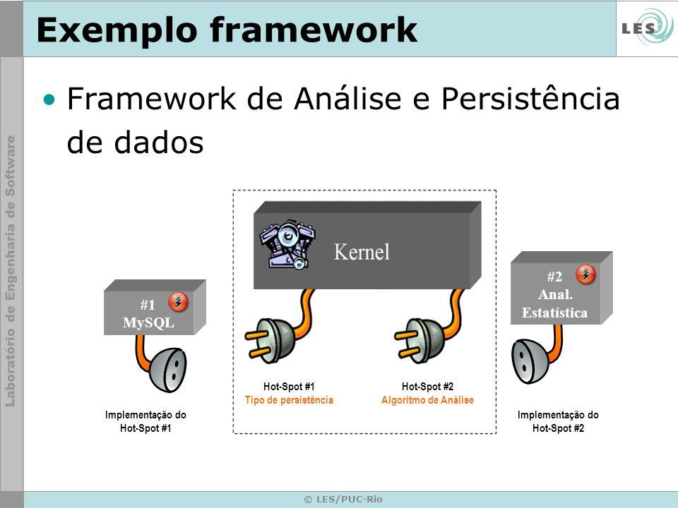© LES/PUC-Rio Exemplo framework Framework de Análise e Persistência de dados Hot-Spot #1 Tipo de persistência Hot-Spot #2 Algoritmo de Análise Impleme