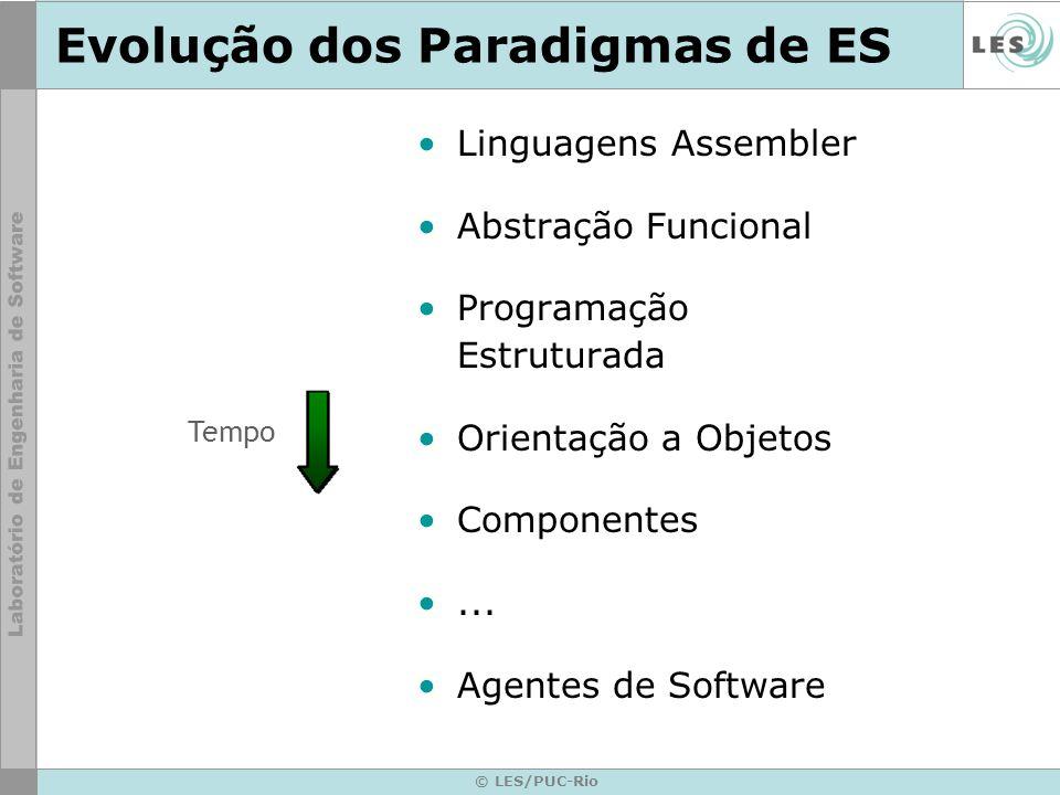 © LES/PUC-Rio Evolução dos Paradigmas de ES Linguagens Assembler Abstração Funcional Programação Estruturada Orientação a Objetos Componentes... Agent