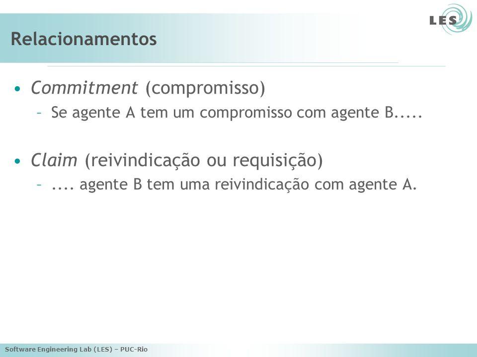 Software Engineering Lab (LES) – PUC-Rio Relacionamentos Commitment (compromisso) –Se agente A tem um compromisso com agente B.....