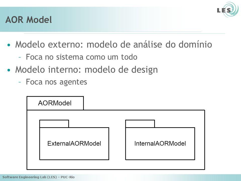 Software Engineering Lab (LES) – PUC-Rio AOR Model Modelo externo: modelo de análise do domínio –Foca no sistema como um todo Modelo interno: modelo de design –Foca nos agentes