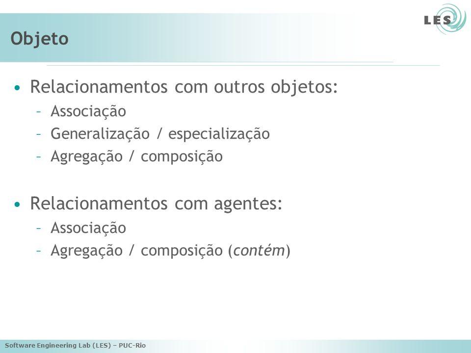 Software Engineering Lab (LES) – PUC-Rio Agente Tipos de agentes: –Artificiais (agentes de software) –humanos (agentes externos) –institucionais : organizações Relacionamentos com outros agentes –Associação –Generalização / especialização