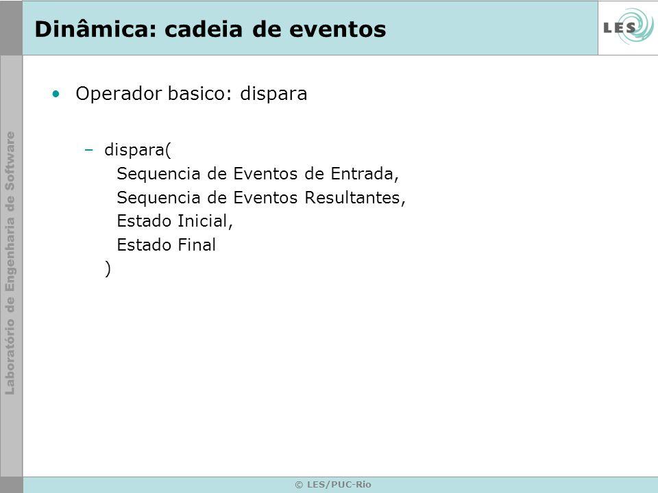 © LES/PUC-Rio Dinâmica: cadeia de eventos Operador basico: dispara –dispara( Sequencia de Eventos de Entrada, Sequencia de Eventos Resultantes, Estado Inicial, Estado Final )