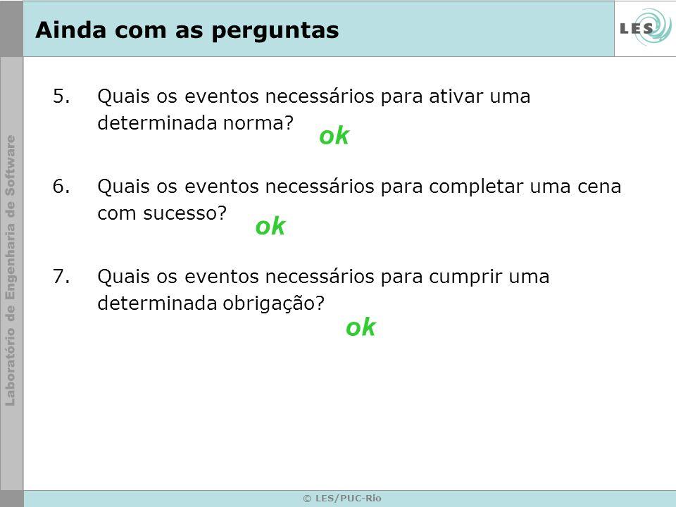 © LES/PUC-Rio Ainda com as perguntas 5.Quais os eventos necessários para ativar uma determinada norma.