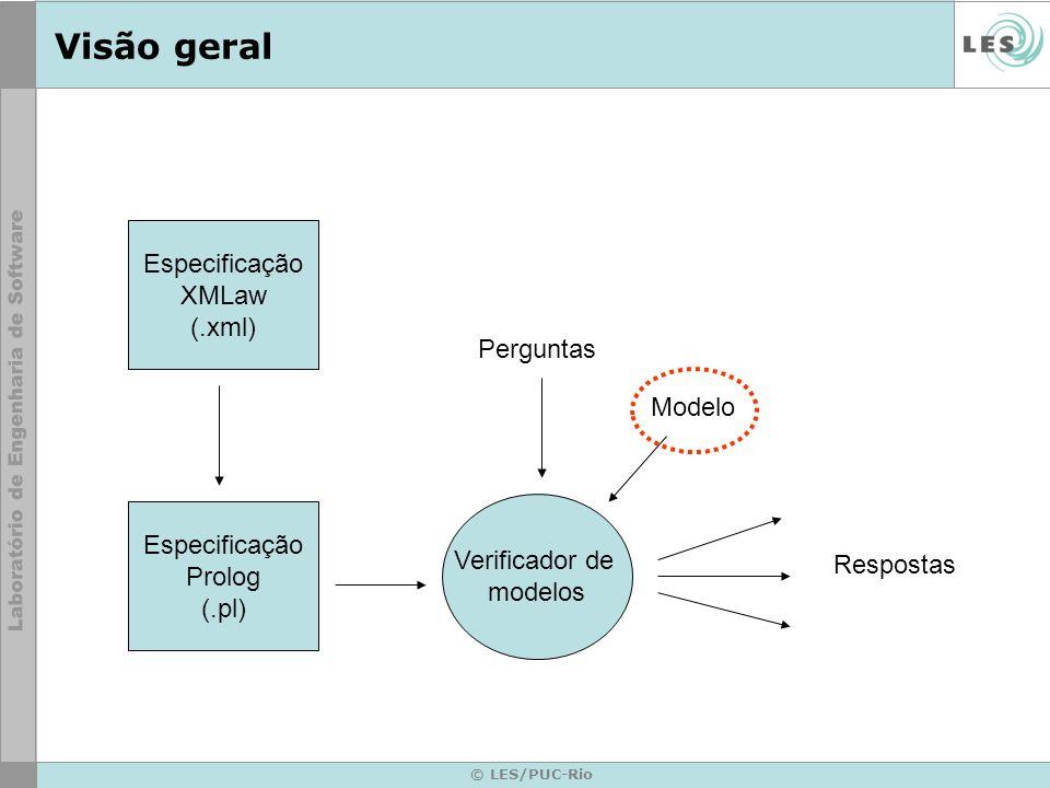© LES/PUC-Rio Visão geral Especificação XMLaw (.xml) Verificador de modelos Especificação Prolog (.pl) Perguntas Respostas Modelo