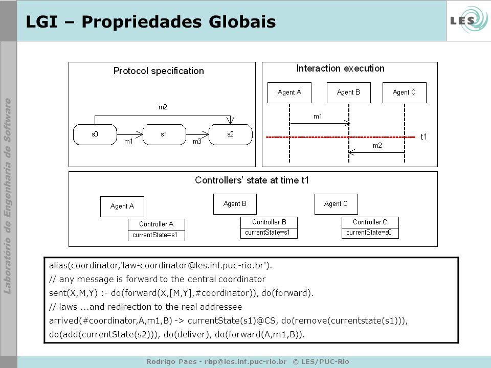 Rodrigo Paes - rbp@les.inf.puc-rio.br © LES/PUC-Rio LGI – Propriedades Globais alias(coordinator,'law-coordinator@les.inf.puc-rio.br'). // any message