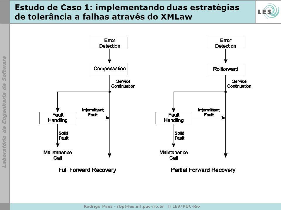 Rodrigo Paes - rbp@les.inf.puc-rio.br © LES/PUC-Rio Estudo de Caso 1: implementando duas estratégias de tolerância a falhas através do XMLaw