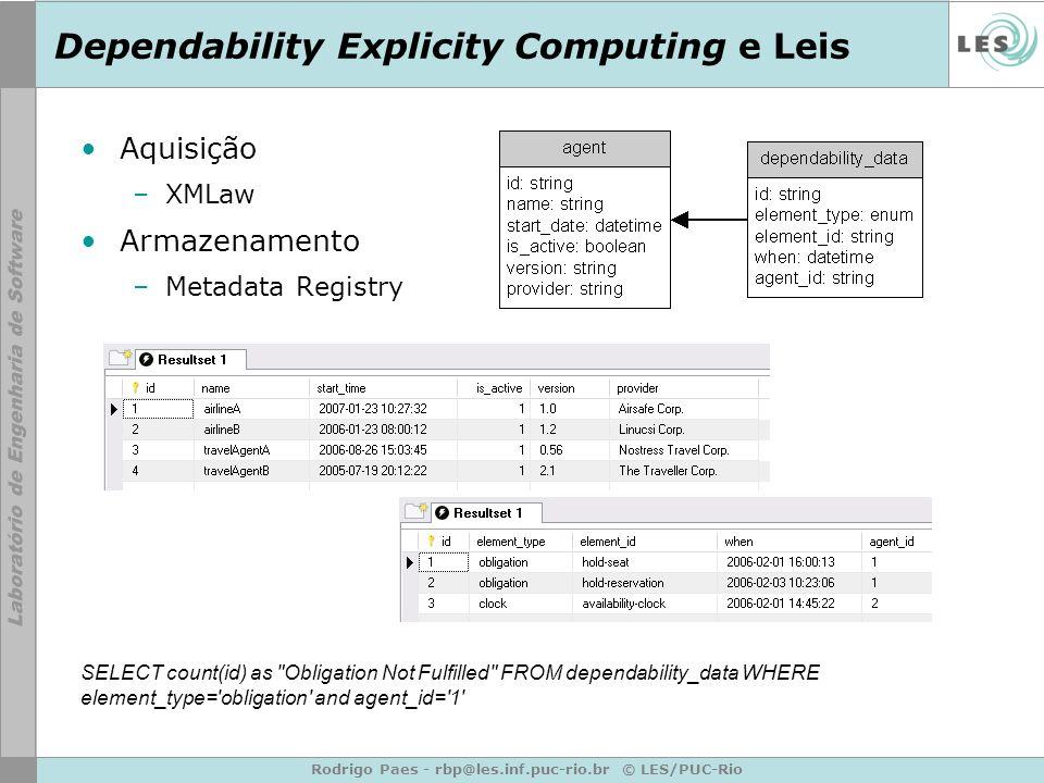 Rodrigo Paes - rbp@les.inf.puc-rio.br © LES/PUC-Rio Dependability Explicity Computing e Leis Aquisição –XMLaw Armazenamento –Metadata Registry SELECT