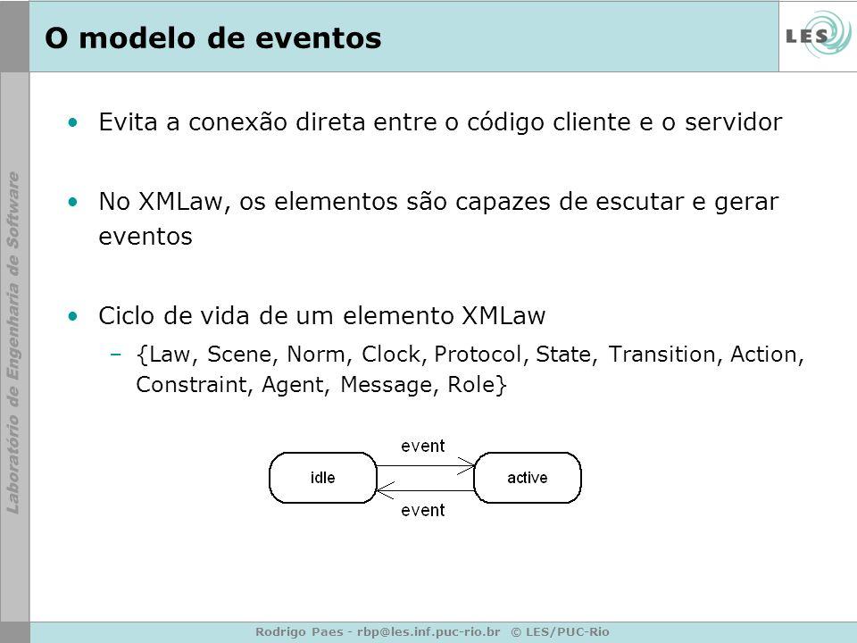 Rodrigo Paes - rbp@les.inf.puc-rio.br © LES/PUC-Rio O modelo de eventos Evita a conexão direta entre o código cliente e o servidor No XMLaw, os elemen