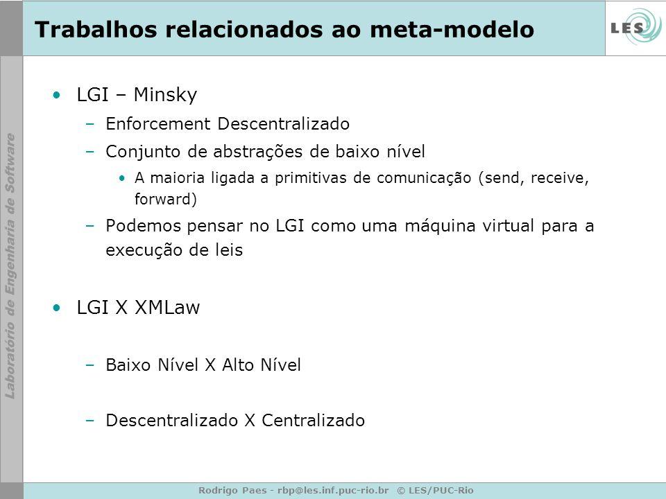 Rodrigo Paes - rbp@les.inf.puc-rio.br © LES/PUC-Rio Trabalhos relacionados ao meta-modelo LGI – Minsky –Enforcement Descentralizado –Conjunto de abstr