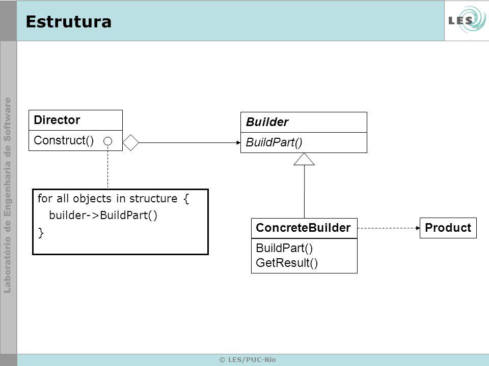 © LES/PUC-Rio Participantes (1/2) Builder (TextConvert) –Especifica uma interface abstrata para criação de partes de um objeto-produto ou criação de diferentes representações ConcreteBuilder (ASCIIConverter, TeXConverter, HTMLConverter) –Constrói partes do produto pela implementação da interface do Builder –Define e mantém a representação que cria –Fornece uma interface para recuperação do produto (GetASCIIText)