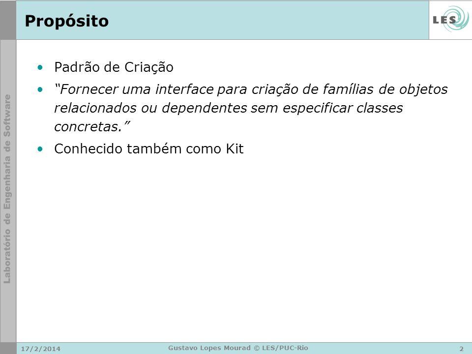 17/2/20142 Gustavo Lopes Mourad © LES/PUC-Rio Propósito Padrão de Criação Fornecer uma interface para criação de famílias de objetos relacionados ou d