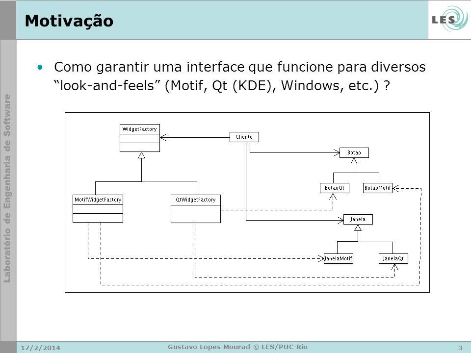 17/2/20143 Gustavo Lopes Mourad © LES/PUC-Rio Motivação Como garantir uma interface que funcione para diversos look-and-feels (Motif, Qt (KDE), Window