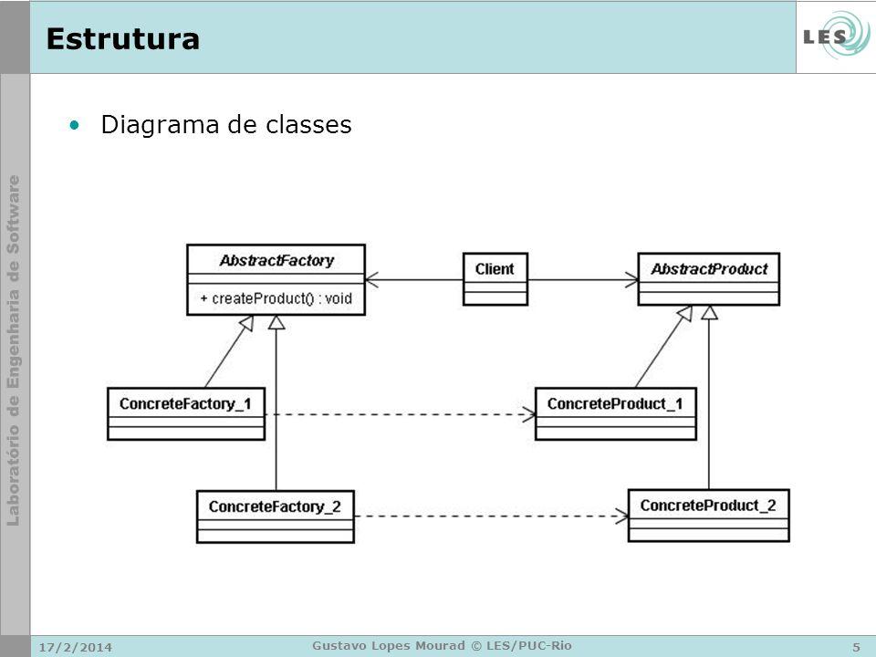 17/2/20145 Gustavo Lopes Mourad © LES/PUC-Rio Estrutura Diagrama de classes
