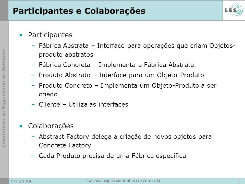 17/2/20146 Gustavo Lopes Mourad © LES/PUC-Rio Participantes e Colaborações Participantes –Fábrica Abstrata – Interface para operações que criam Objeto